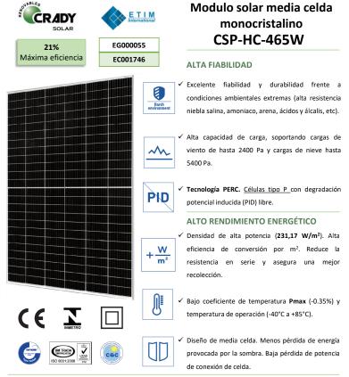 Panel fotovoltaico en stock